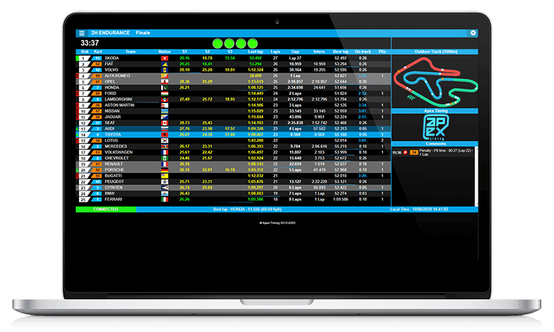 A live timing module is included in the Apex Timing go-kart software soluion. Display your karting and motorsport races live on the web.
